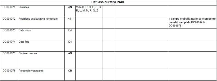 INAIL_specificheCU